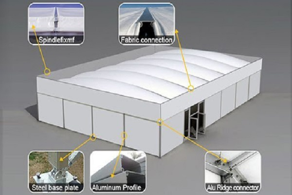 thermo roof marquee tents